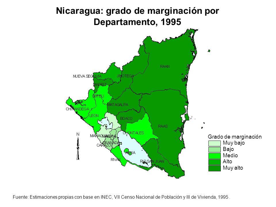Nicaragua: grado de marginación por Departamento, 1995 Grado de marginación Muy bajo Bajo Medio Alto Muy alto Fuente: Estimaciones propias con base en