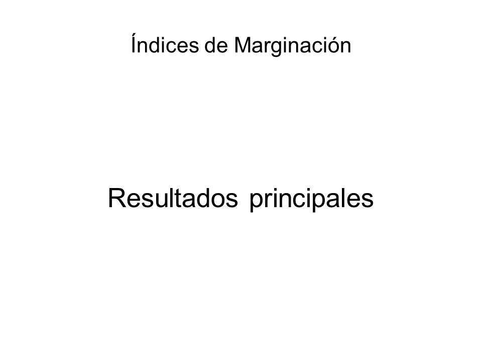 Índices de Marginación Resultados principales