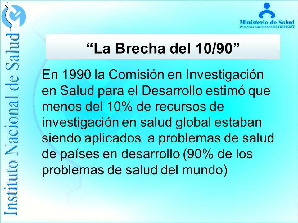 La Brecha del 10/90 En 1990 la Comisión en Investigación en Salud para el Desarrollo estimó que menos del 10% de recursos de investigación en salud global estaban siendo aplicados a problemas de salud de países en desarrollo (90% de los problemas de salud del mundo)