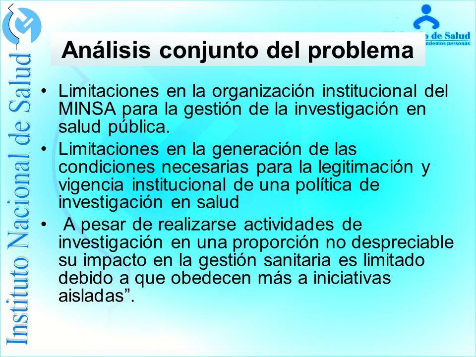 Limitaciones en la organización institucional del MINSA para la gestión de la investigación en salud pública.