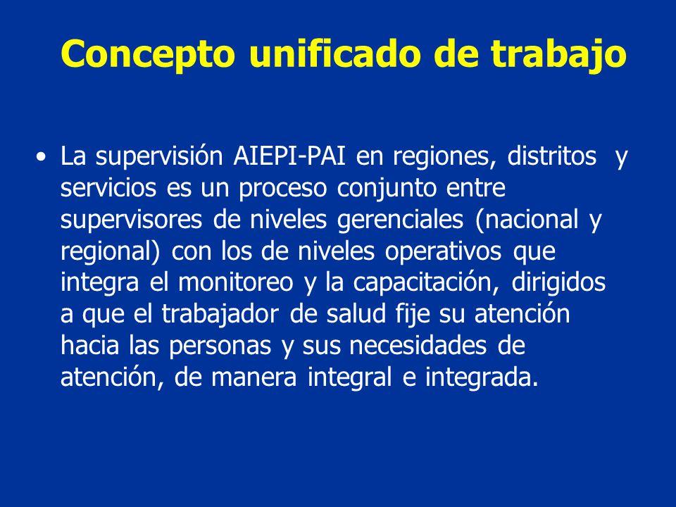 ¿Contaban los servicios de salud con personal capacitado en el protocolo de AIEPI.