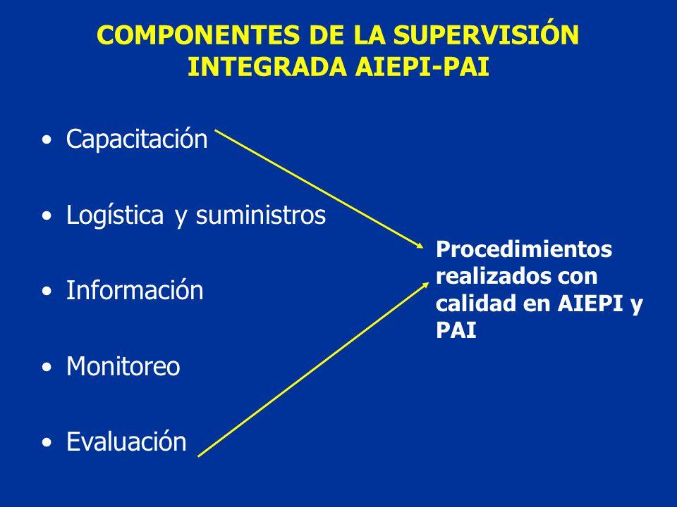 COMPONENTES DE LA SUPERVISIÓN INTEGRADA AIEPI-PAI Capacitación Logística y suministros Información Monitoreo Evaluación Procedimientos realizados con calidad en AIEPI y PAI