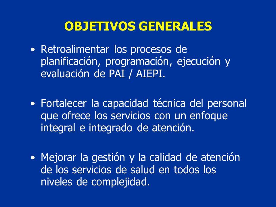 OBJETIVOS GENERALES Retroalimentar los procesos de planificación, programación, ejecución y evaluación de PAI / AIEPI.