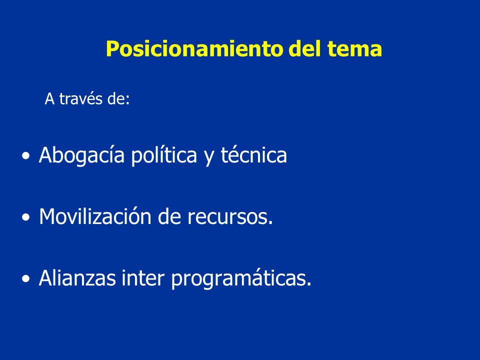 Posicionamiento del tema Abogacía política y técnica Movilización de recursos.