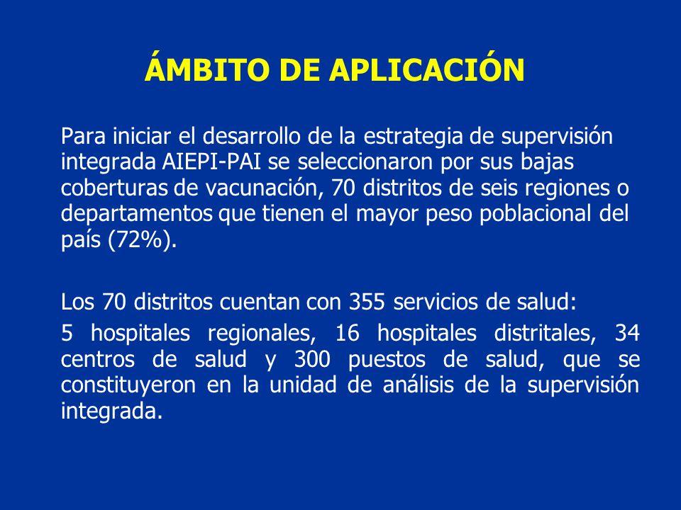 ÁMBITO DE APLICACIÓN Para iniciar el desarrollo de la estrategia de supervisión integrada AIEPI-PAI se seleccionaron por sus bajas coberturas de vacunación, 70 distritos de seis regiones o departamentos que tienen el mayor peso poblacional del país (72%).