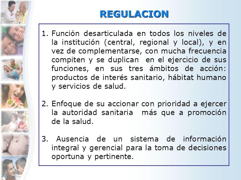 REGULACION 1.Función desarticulada en todos los niveles de la institución (central, regional y local), y en vez de complementarse, con mucha frecuenci