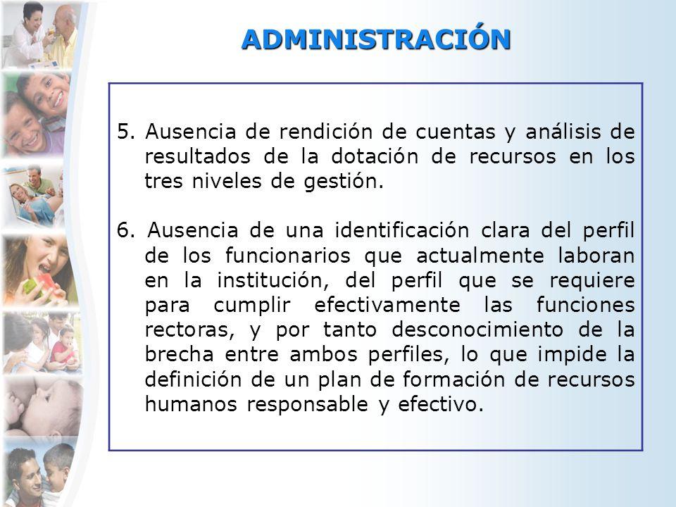 ADMINISTRACIÓN 5. Ausencia de rendición de cuentas y análisis de resultados de la dotación de recursos en los tres niveles de gestión. 6. Ausencia de