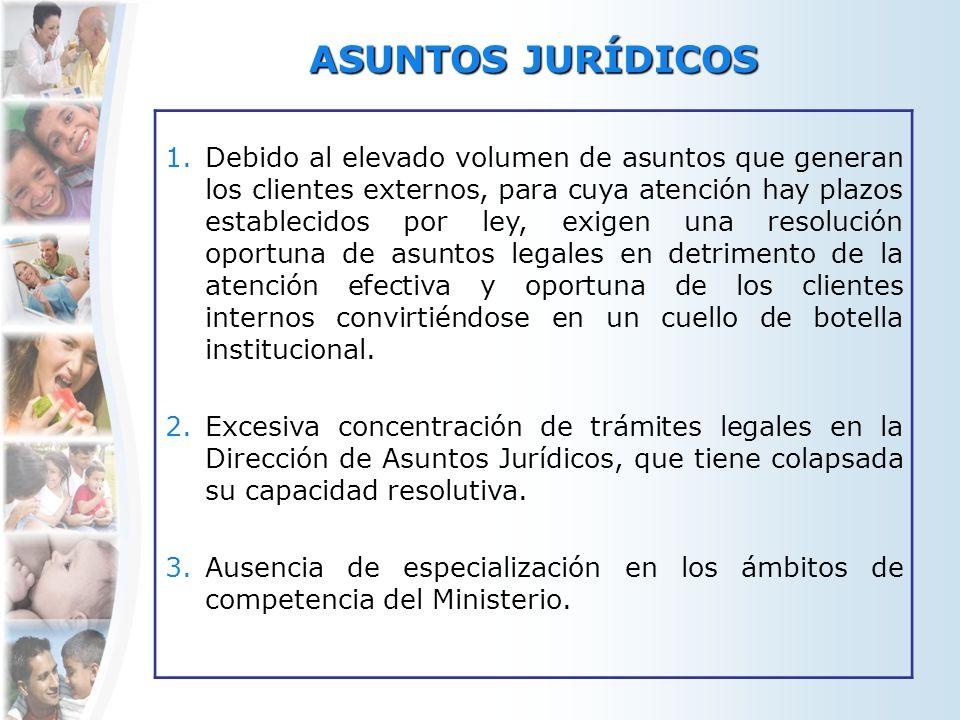 ASUNTOS JURÍDICOS 1.Debido al elevado volumen de asuntos que generan los clientes externos, para cuya atención hay plazos establecidos por ley, exigen