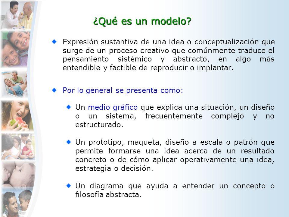 ¿Qué es un modelo? Expresión sustantiva de una idea o conceptualización que surge de un proceso creativo que comúnmente traduce el pensamiento sistémi