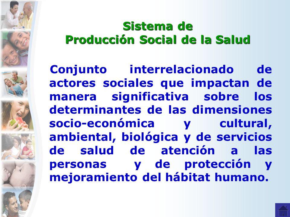 Sistema de Producción Social de la Salud Conjunto interrelacionado de actores sociales que impactan de manera significativa sobre los determinantes de