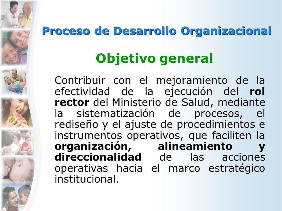 Proceso de Desarrollo Organizacional Objetivo general Contribuir con el mejoramiento de la efectividad de la ejecución del rol rector del Ministerio d