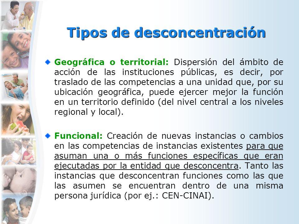Tipos de desconcentración Geográfica o territorial: Dispersión del ámbito de acción de las instituciones públicas, es decir, por traslado de las compe