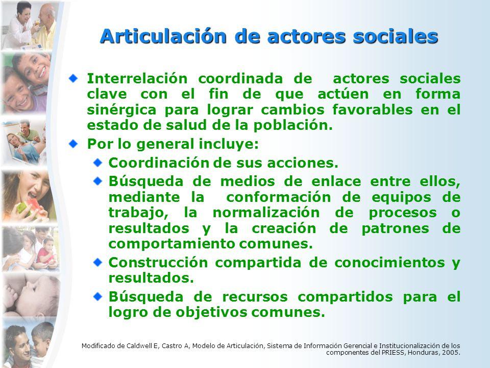Articulación de actores sociales Interrelación coordinada de actores sociales clave con el fin de que actúen en forma sinérgica para lograr cambios fa
