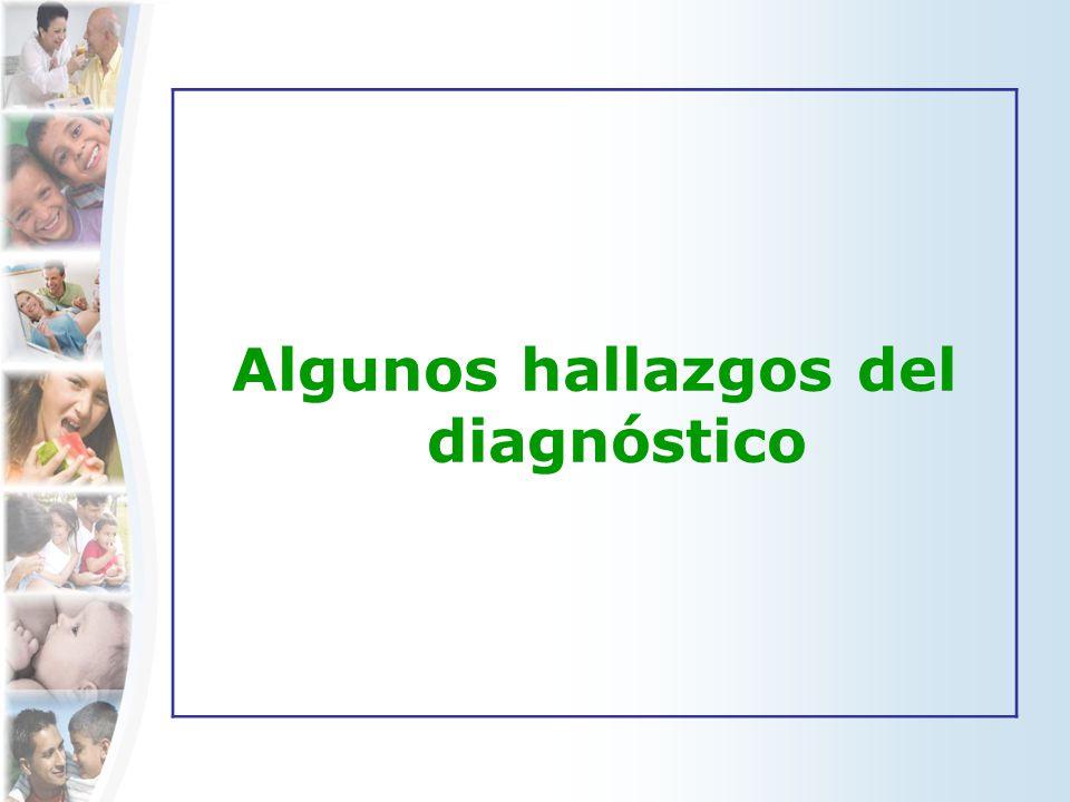 Algunos hallazgos del diagnóstico