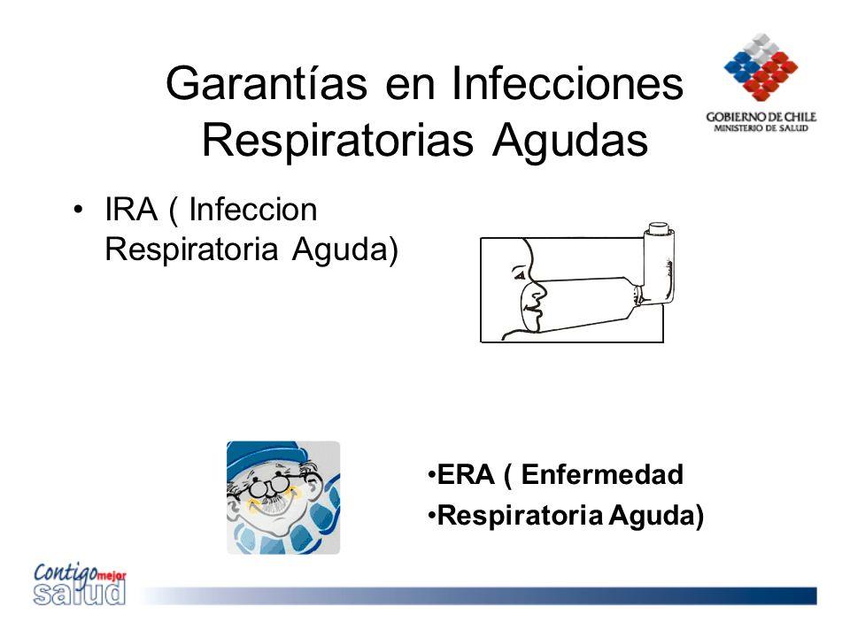 Garantías en Infecciones Respiratorias Agudas IRA ( Infeccion Respiratoria Aguda) ERA ( Enfermedad Respiratoria Aguda)