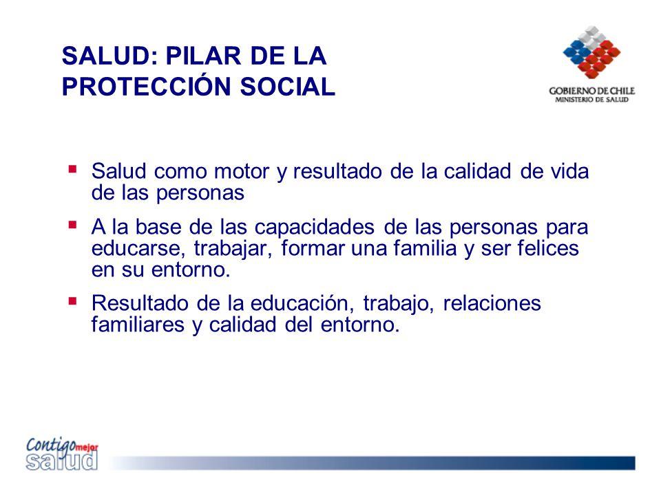 SALUD: PILAR DE LA PROTECCIÓN SOCIAL Salud como motor y resultado de la calidad de vida de las personas A la base de las capacidades de las personas p
