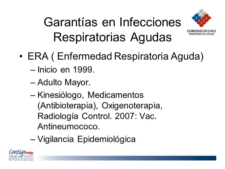 Garantías en Infecciones Respiratorias Agudas ERA ( Enfermedad Respiratoria Aguda) –Inicio en 1999. –Adulto Mayor. –Kinesiólogo, Medicamentos (Antibio