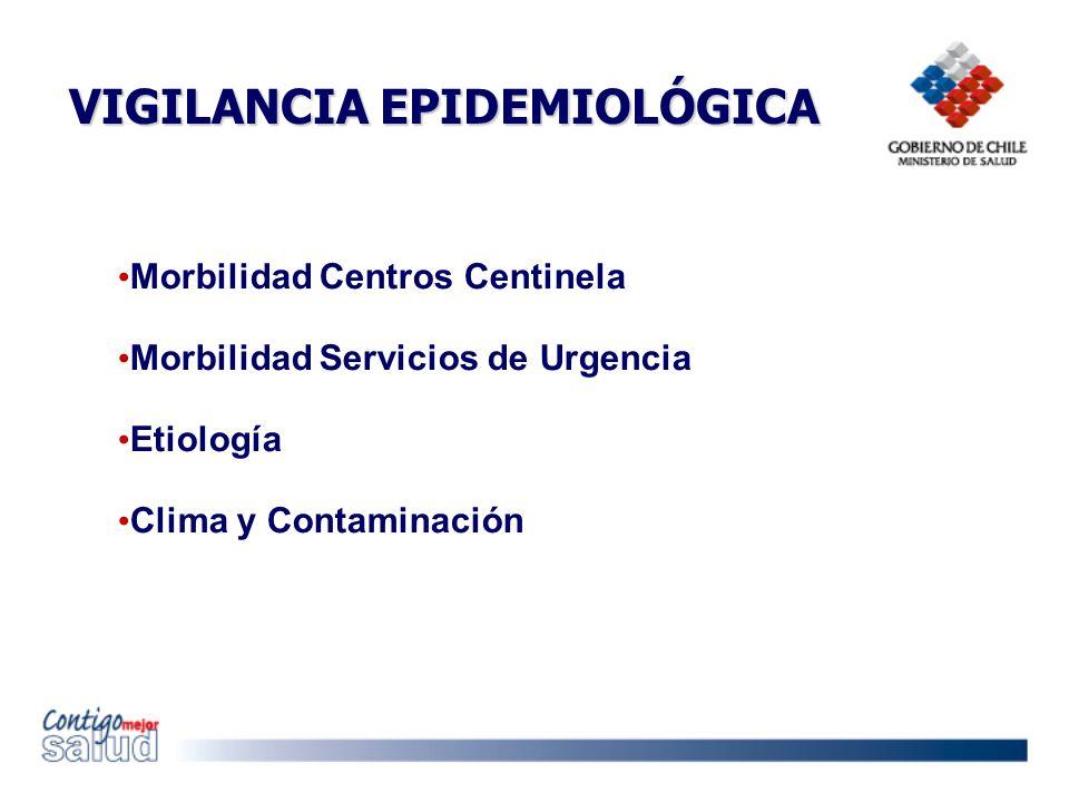 VIGILANCIA EPIDEMIOLÓGICA Morbilidad Centros Centinela Morbilidad Servicios de Urgencia Etiología Clima y Contaminación