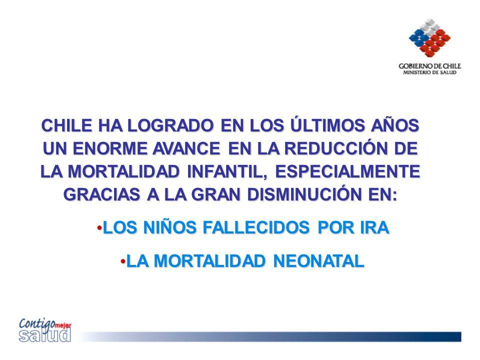 CHILE HA LOGRADO EN LOS ÚLTIMOS AÑOS UN ENORME AVANCE EN LA REDUCCIÓN DE LA MORTALIDAD INFANTIL, ESPECIALMENTE GRACIAS A LA GRAN DISMINUCIÓN EN: LOS N