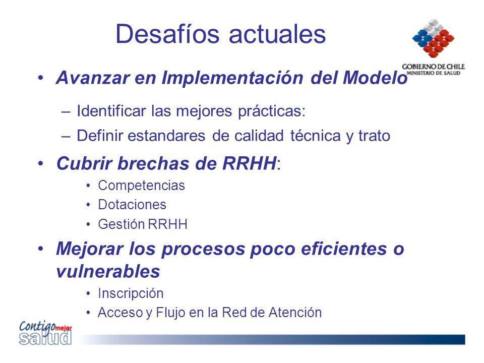 Desafíos actuales Avanzar en Implementación del Modelo –Identificar las mejores prácticas: –Definir estandares de calidad técnica y trato Cubrir brech