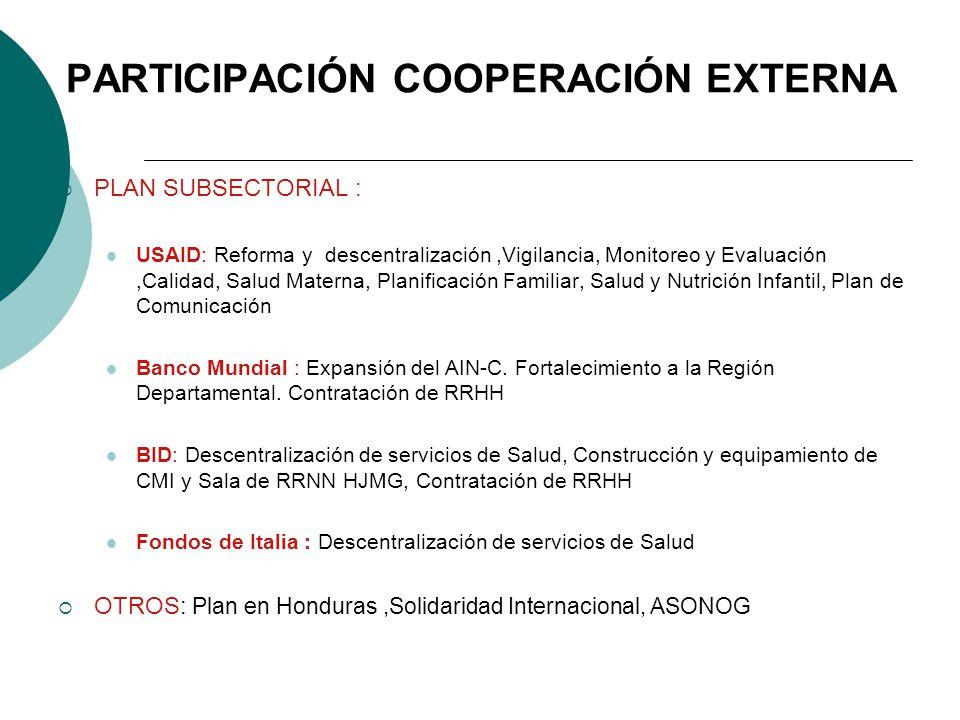 PARTICIPACIÓN COOPERACIÓN EXTERNA PLAN SUBSECTORIAL : USAID: Reforma y descentralización,Vigilancia, Monitoreo y Evaluación,Calidad, Salud Materna, Pl