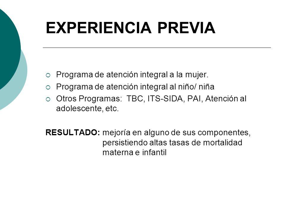 EXPERIENCIA PREVIA Programa de atención integral a la mujer. Programa de atención integral al niño/ niña Otros Programas: TBC, ITS-SIDA, PAI, Atención