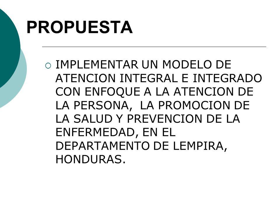 PROPUESTA IMPLEMENTAR UN MODELO DE ATENCION INTEGRAL E INTEGRADO CON ENFOQUE A LA ATENCION DE LA PERSONA, LA PROMOCION DE LA SALUD Y PREVENCION DE LA ENFERMEDAD, EN EL DEPARTAMENTO DE LEMPIRA, HONDURAS.