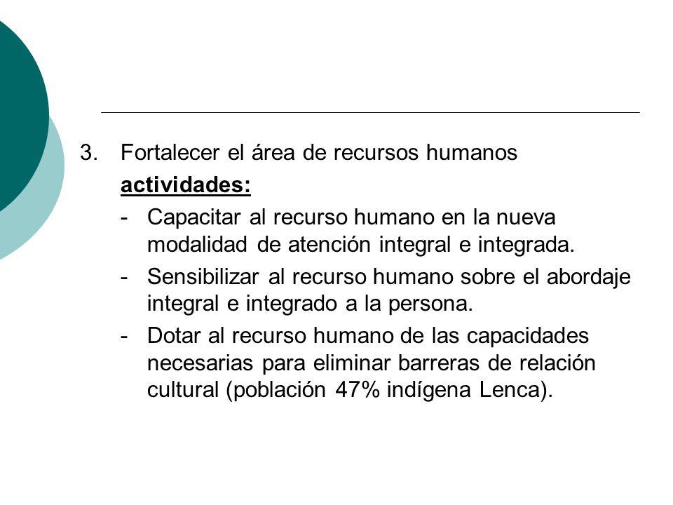 3.Fortalecer el área de recursos humanos actividades: - Capacitar al recurso humano en la nueva modalidad de atención integral e integrada. - Sensibil