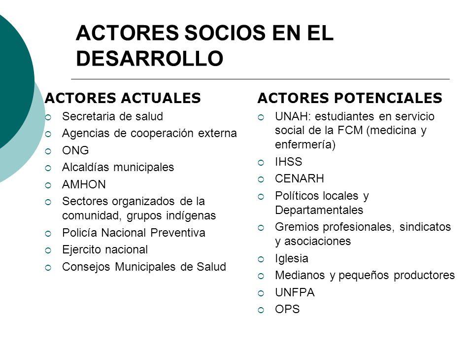 ACTORES SOCIOS EN EL DESARROLLO ACTORES ACTUALES Secretaria de salud Agencias de cooperación externa ONG Alcaldías municipales AMHON Sectores organiza