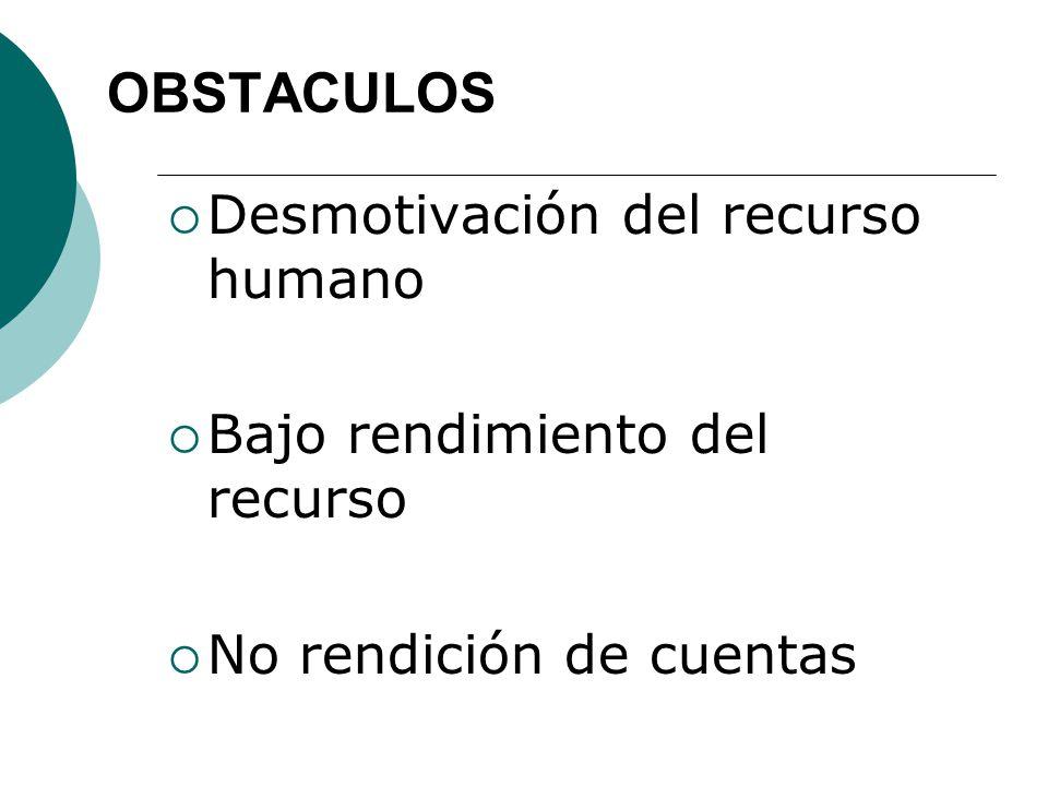 OBSTACULOS Desmotivación del recurso humano Bajo rendimiento del recurso No rendición de cuentas