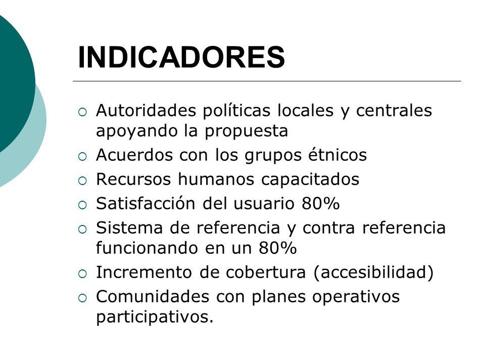 INDICADORES Autoridades políticas locales y centrales apoyando la propuesta Acuerdos con los grupos étnicos Recursos humanos capacitados Satisfacción del usuario 80% Sistema de referencia y contra referencia funcionando en un 80% Incremento de cobertura (accesibilidad) Comunidades con planes operativos participativos.