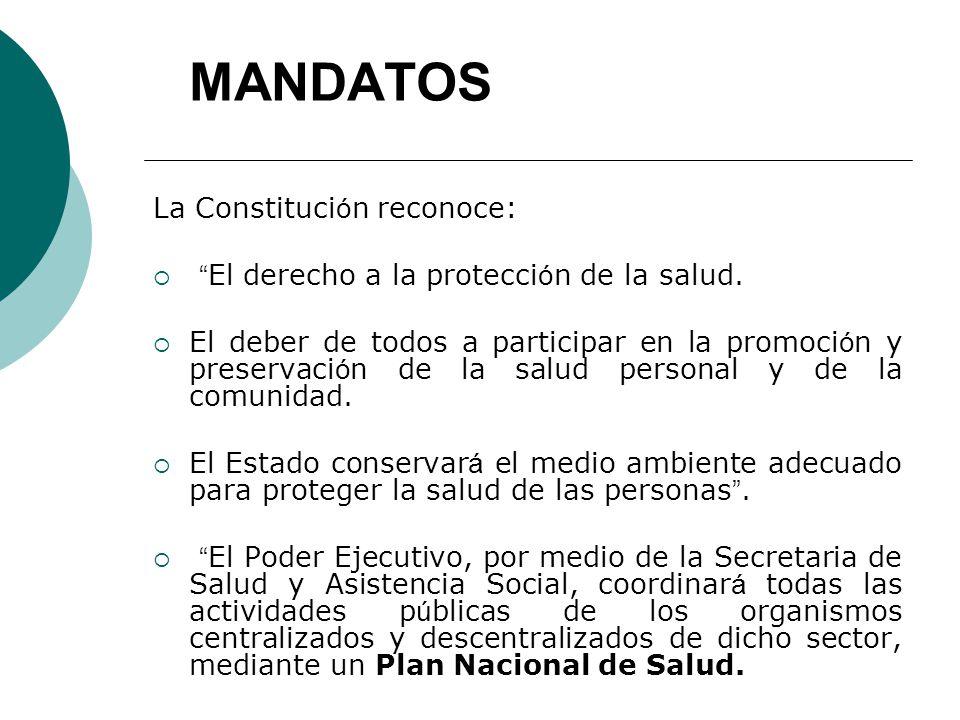 MANDATOS La Constituci ó n reconoce: El derecho a la protecci ó n de la salud. El deber de todos a participar en la promoci ó n y preservaci ó n de la