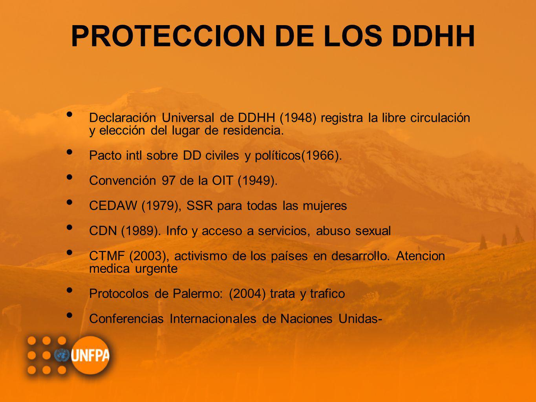 PROTECCION DE LOS DDHH Declaración Universal de DDHH (1948) registra la libre circulación y elección del lugar de residencia. Pacto intl sobre DD civi