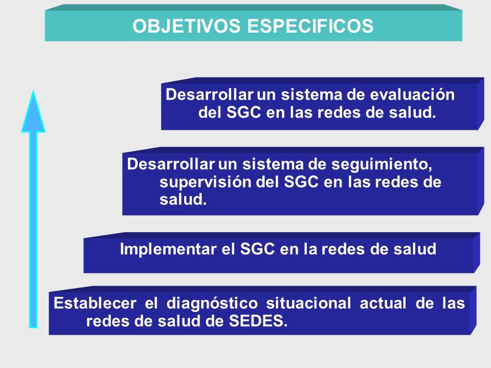 Implementar el SGC en la redes de salud Desarrollar un sistema de seguimiento, supervisión del SGC en las redes de salud.