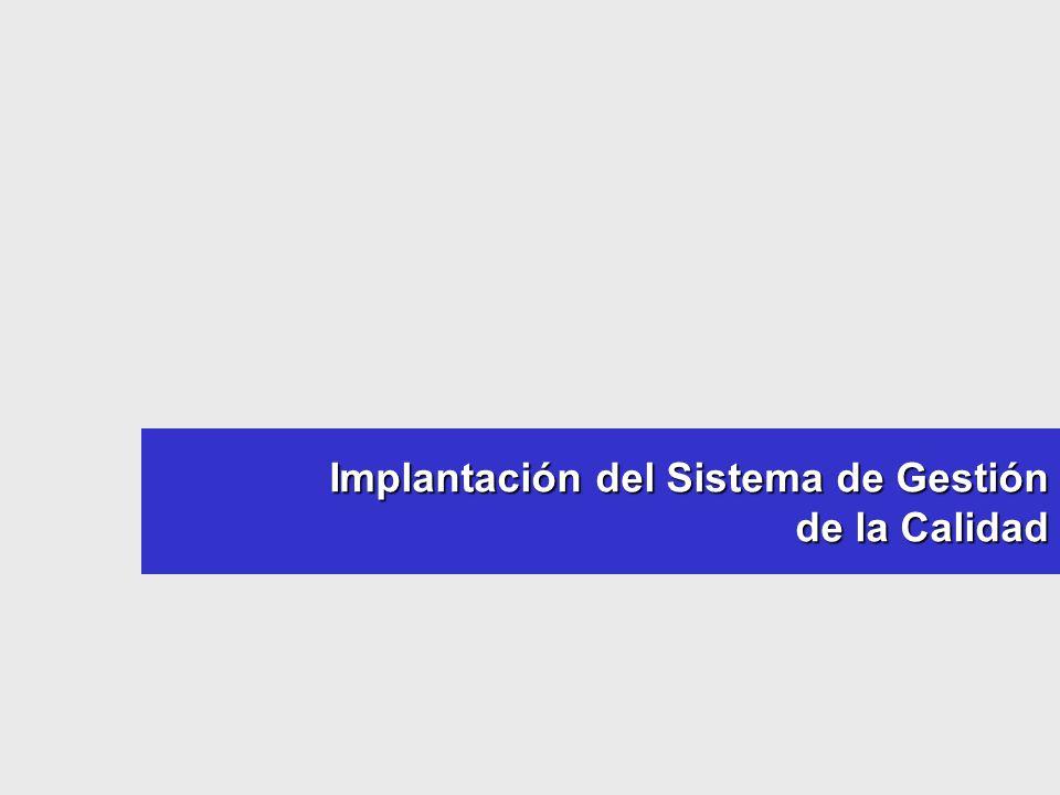 Implantación del Sistema de Gestión de la Calidad