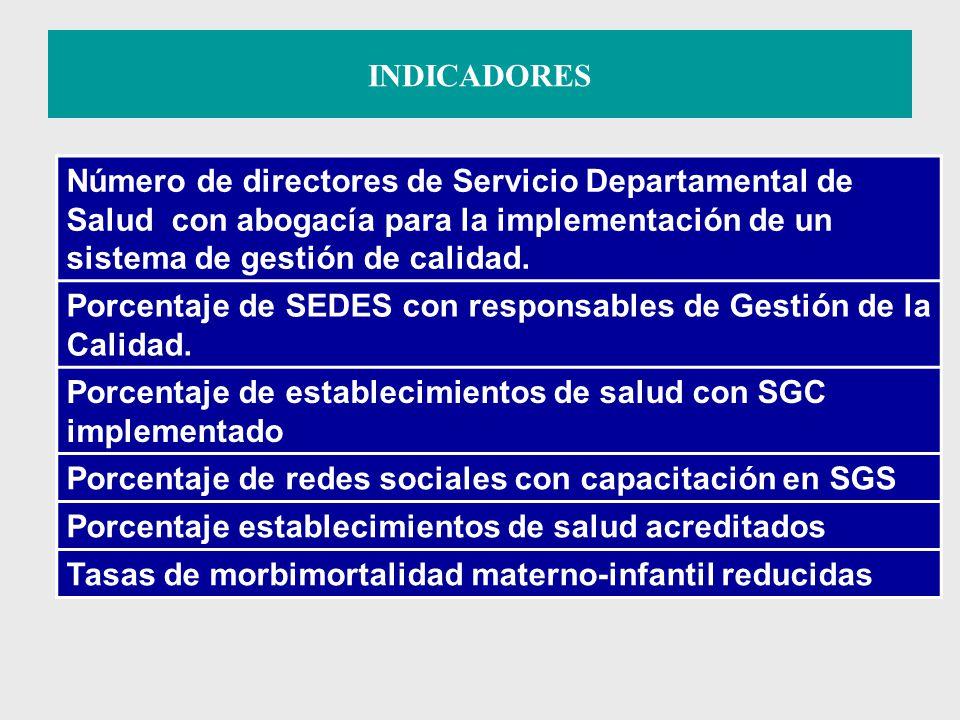 INDICADORES Número de directores de Servicio Departamental de Salud con abogacía para la implementación de un sistema de gestión de calidad.