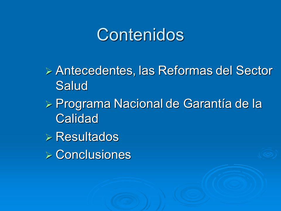 Guatemala Honduras El Salvador Nicaragua Costa Rica Panamá Población total: 4.501.845 52.000 Km 2