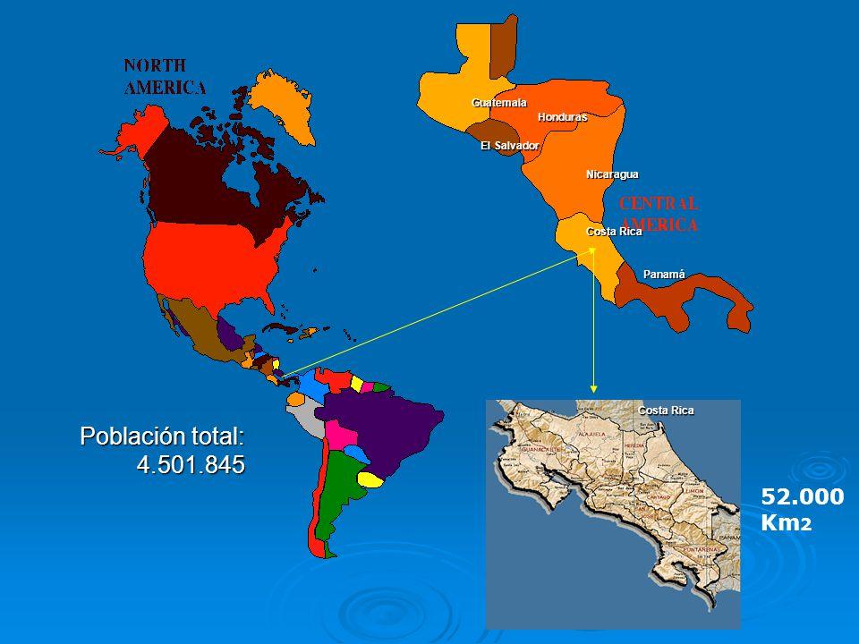 Encuesta Domiciliar : Percepción de enfermedad y necesidad de consulta durante el último año, Costa Rica 2005 No Migrantes Migrantes Nº%Nº% Total de viviendas estudiadas 1.729100,0188 100, 0 Viviendas buscó ayuda en consultorio público Viviendas buscó ayuda en consultorio público1.13165,412667,0 Sí fueron atendidos Sí fueron atendidos1.06894,411692,1 Fuente: Direcciones Regionales y Dirección de Servicios de Salud, Ministerio de Salud, 2006