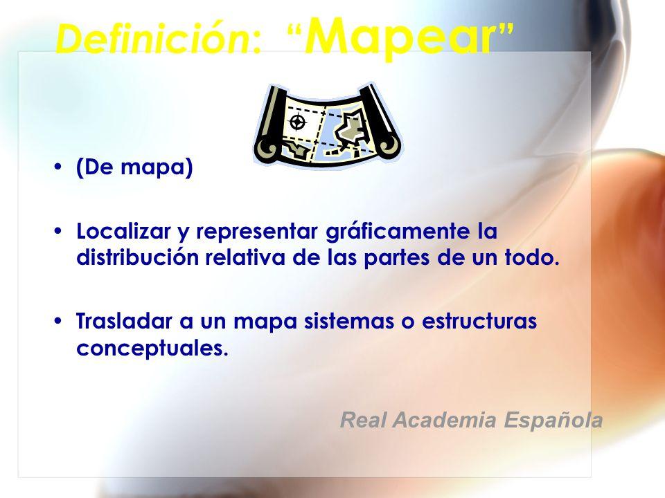 Definición : Mapear (De mapa) Localizar y representar gráficamente la distribución relativa de las partes de un todo. Trasladar a un mapa sistemas o e
