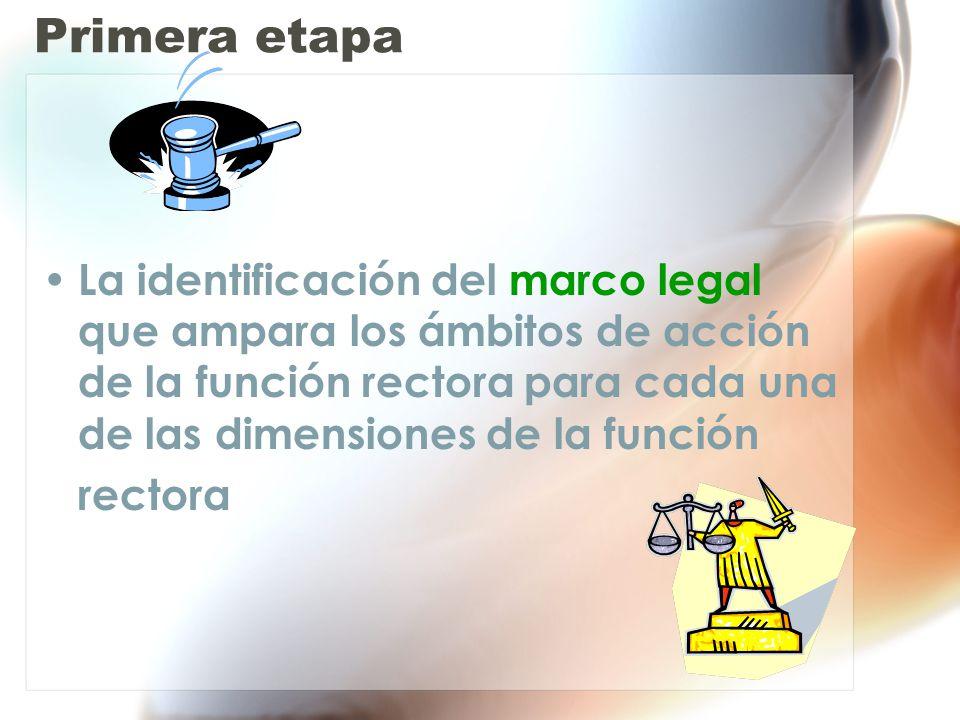 Primera etapa La identificación del marco legal que ampara los ámbitos de acción de la función rectora para cada una de las dimensiones de la función rectora