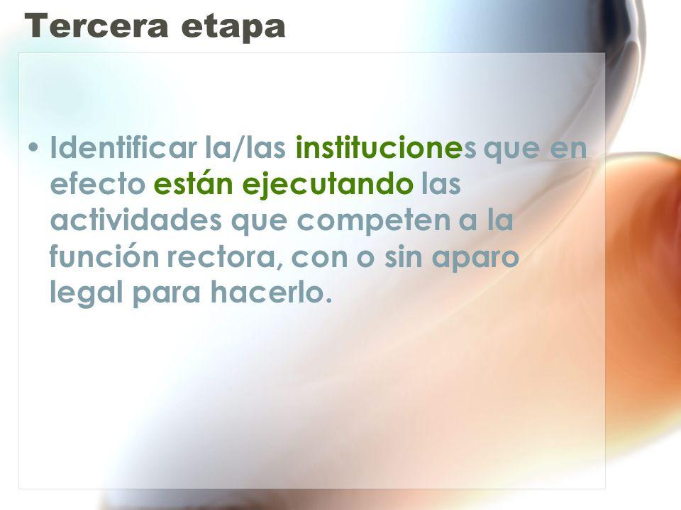 Tercera etapa Identificar la/las instituciones que en efecto están ejecutando las actividades que competen a la función rectora, con o sin aparo legal