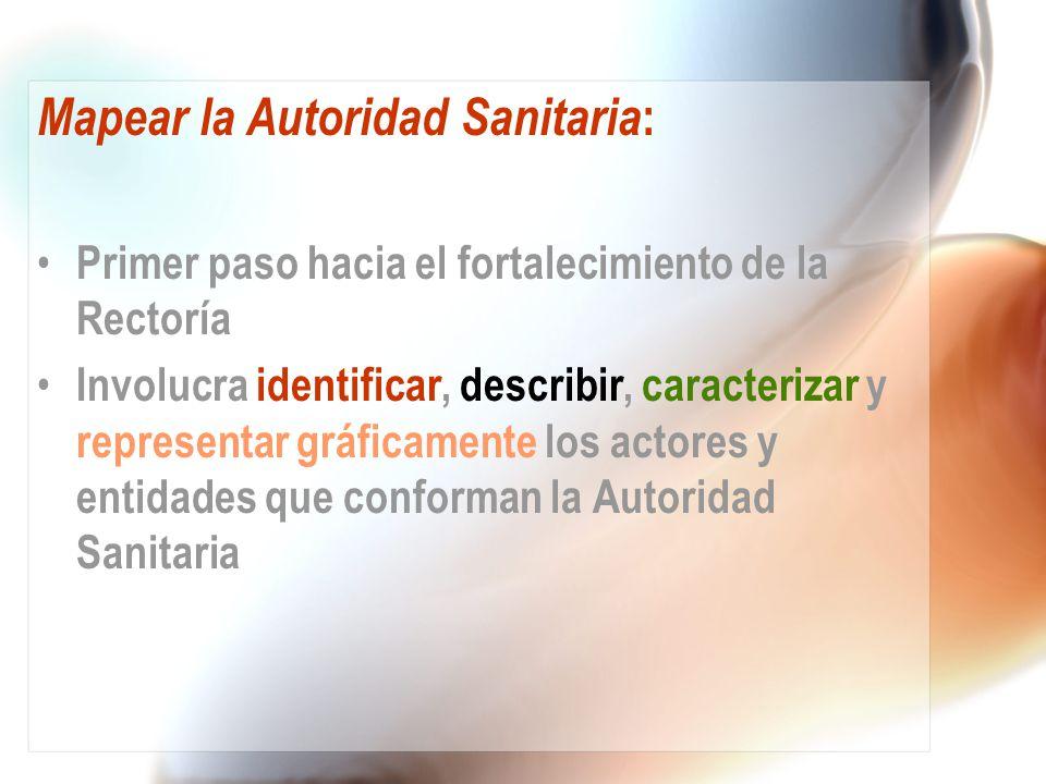 Garantía del Aseguramiento 1.Definición de un Conjunto Garantizado de Prestaciones 2.