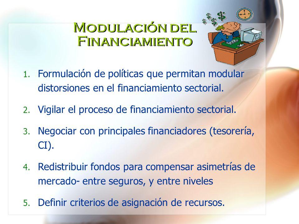 Modulación del Financiamiento 1. Formulación de políticas que permitan modular distorsiones en el financiamiento sectorial. 2. Vigilar el proceso de f