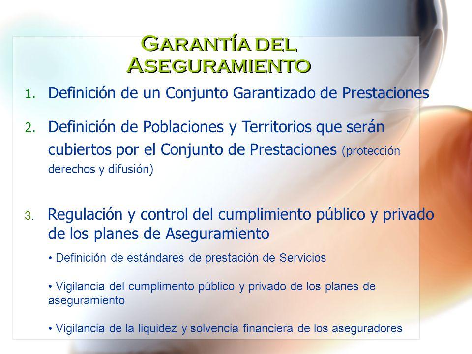 Garantía del Aseguramiento 1. Definición de un Conjunto Garantizado de Prestaciones 2. Definición de Poblaciones y Territorios que serán cubiertos por