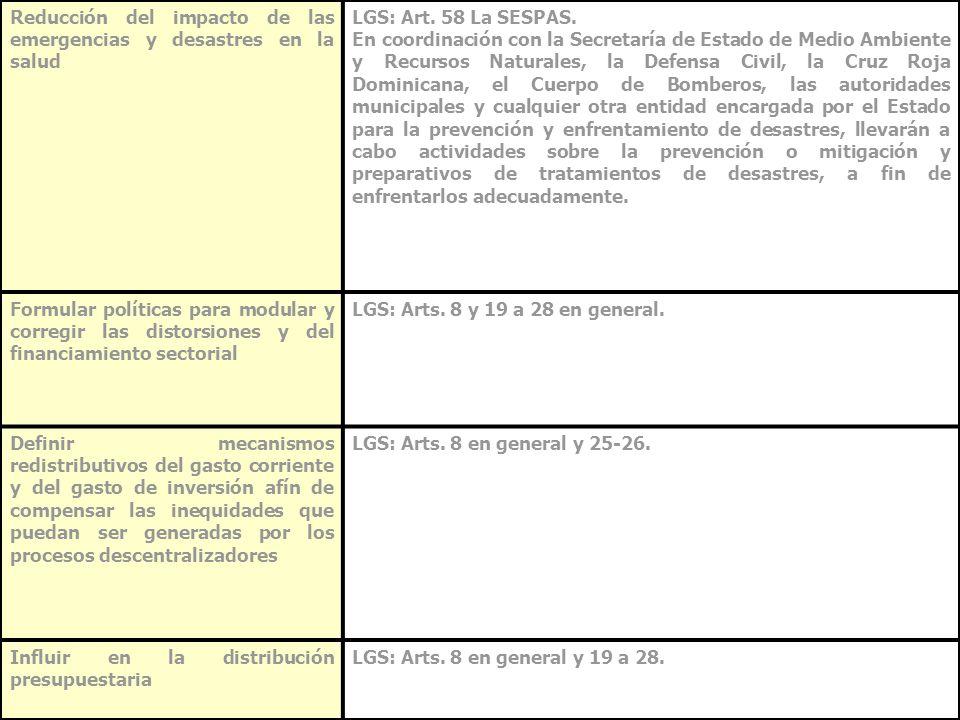 Reducción del impacto de las emergencias y desastres en la salud LGS: Art. 58 La SESPAS. En coordinación con la Secretaría de Estado de Medio Ambiente