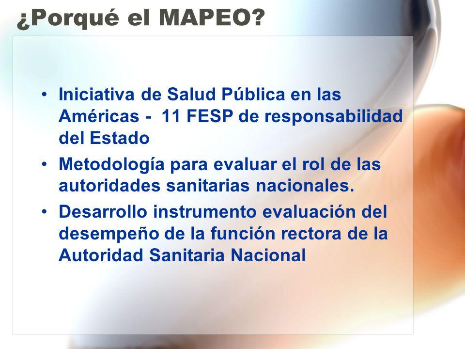 ¿Porqué el MAPEO? Iniciativa de Salud Pública en las Américas - 11 FESP de responsabilidad del Estado Metodología para evaluar el rol de las autoridad