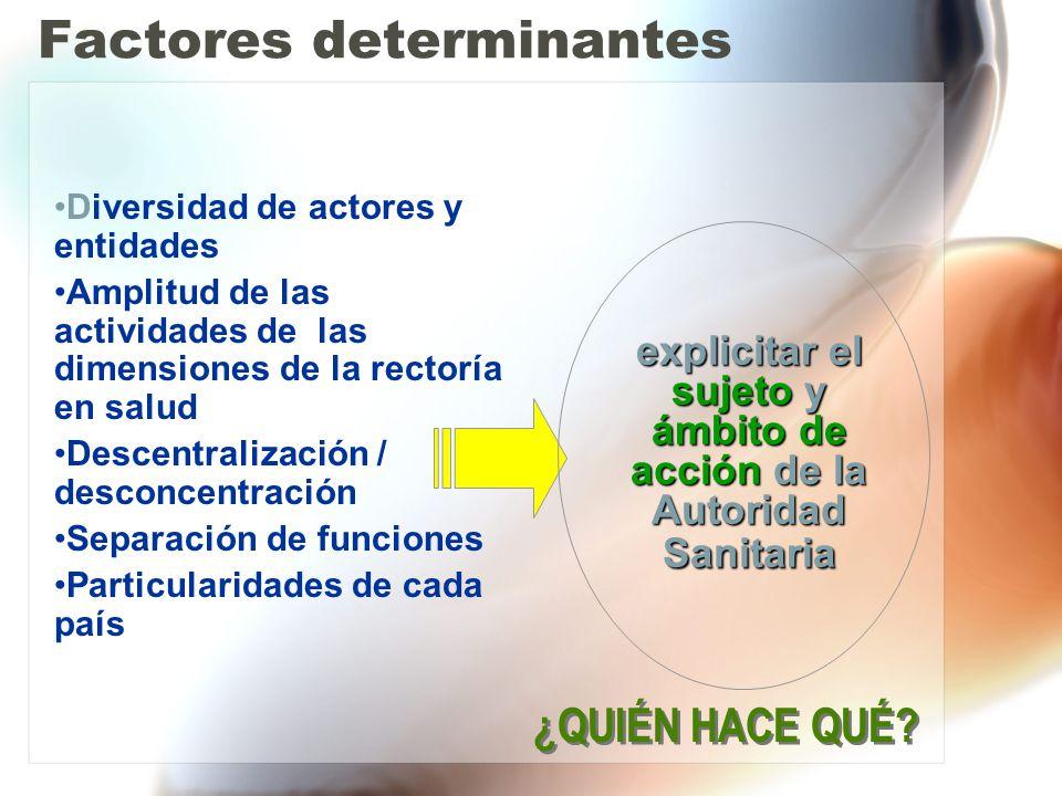 Factores determinantes Diversidad de actores y entidades Amplitud de las actividades de las dimensiones de la rectoría en salud Descentralización / de
