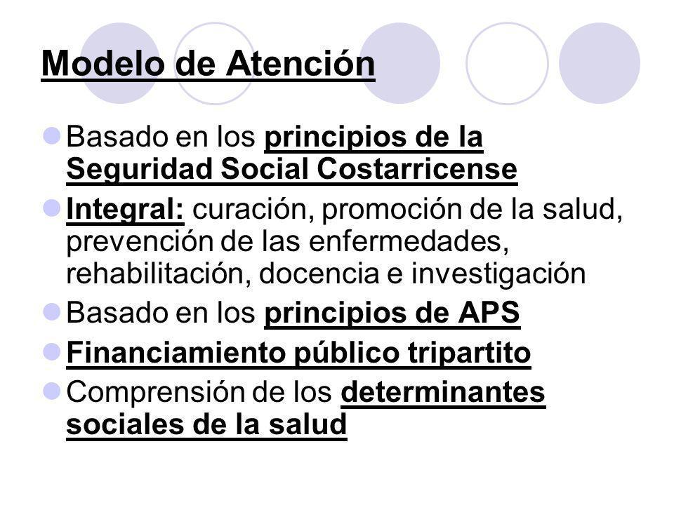 Modelo de Atención Basado en los principios de la Seguridad Social Costarricense Integral: curación, promoción de la salud, prevención de las enfermed