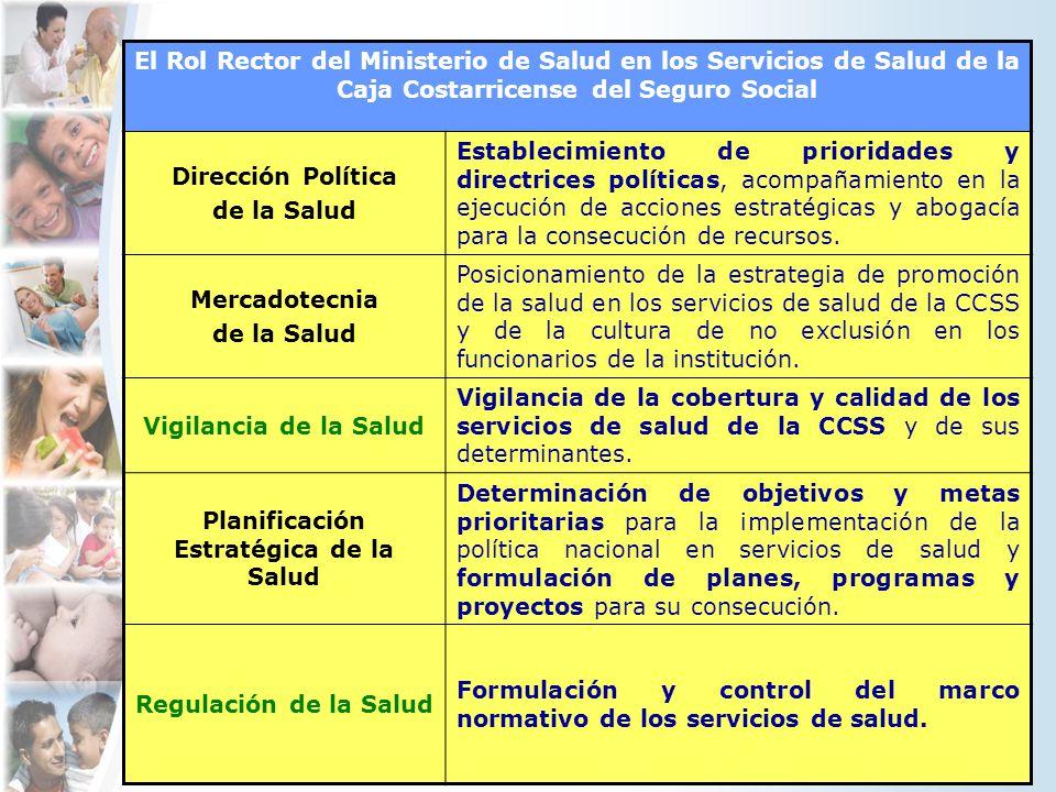 Ministerio de Salud, Costa Rica El Rol Rector del Ministerio de Salud en los Servicios de Salud de la Caja Costarricense del Seguro Social Dirección P