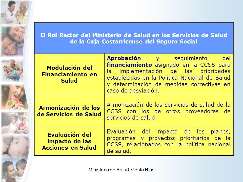 El Rol Rector del Ministerio de Salud en los Servicios de Salud de la Caja Costarricense del Seguro Social Modulación del Financiamiento en Salud Apro